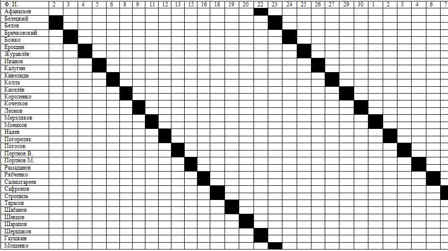 картинки график дежурства: